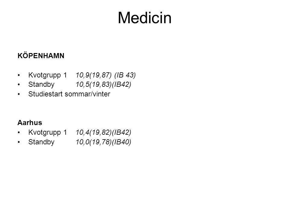 Medicin KÖPENHAMN Kvotgrupp 1 10,9(19,87) (IB 43)