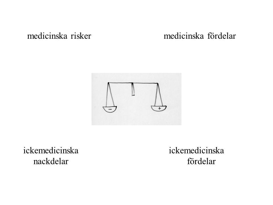 medicinska risker medicinska fördelar
