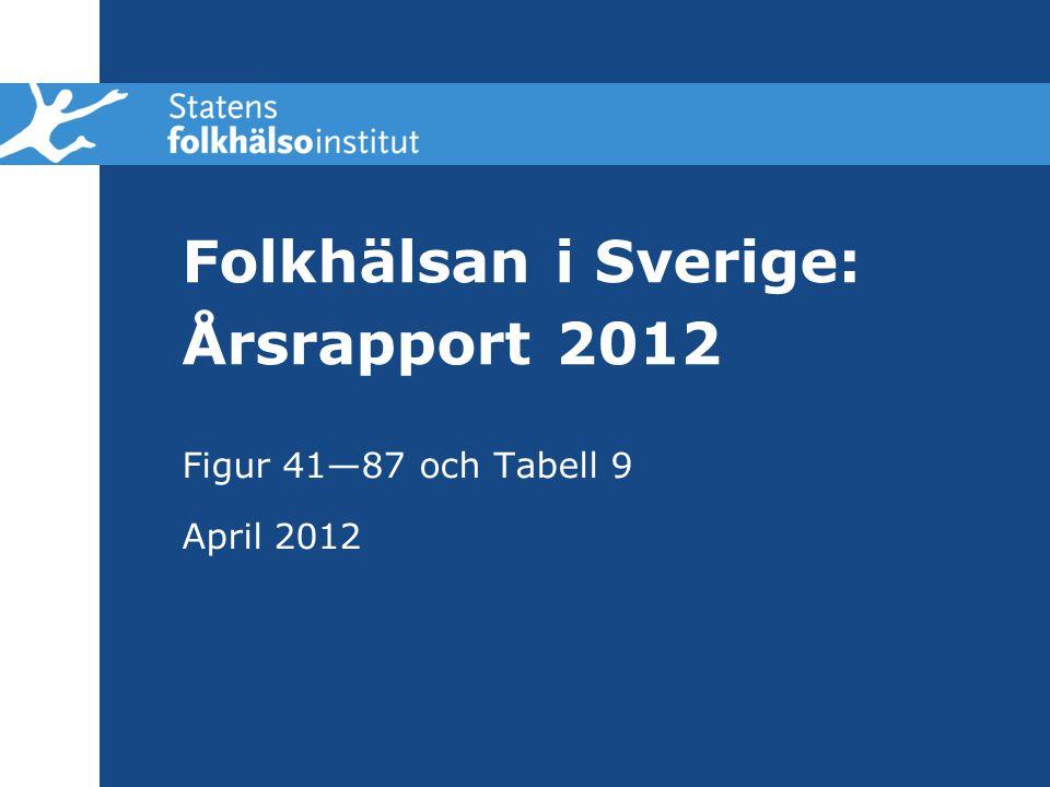 Folkhälsan i Sverige: Årsrapport 2012