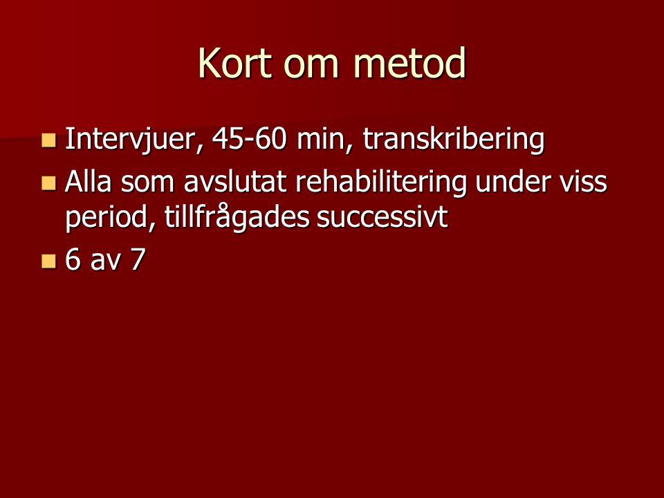 Kort om metod Intervjuer, 45-60 min, transkribering