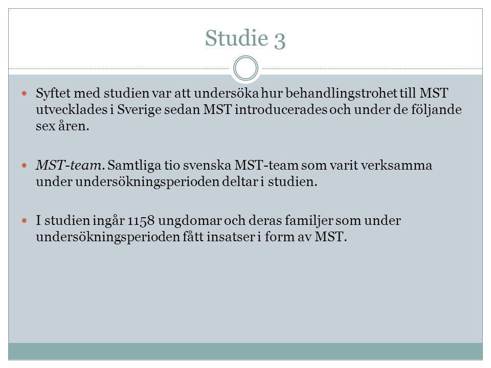 Studie 3