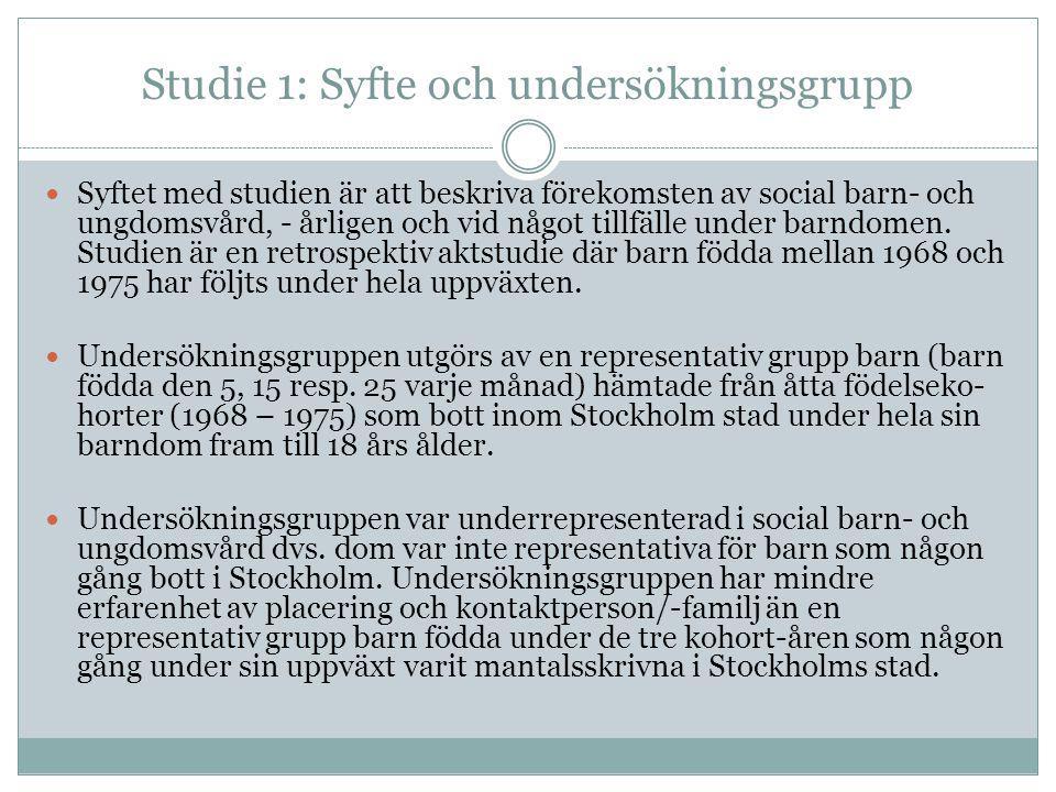 Studie 1: Syfte och undersökningsgrupp