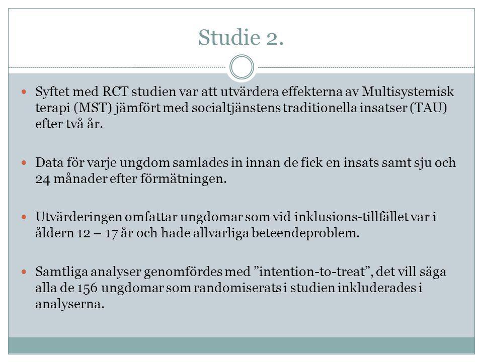 Studie 2.