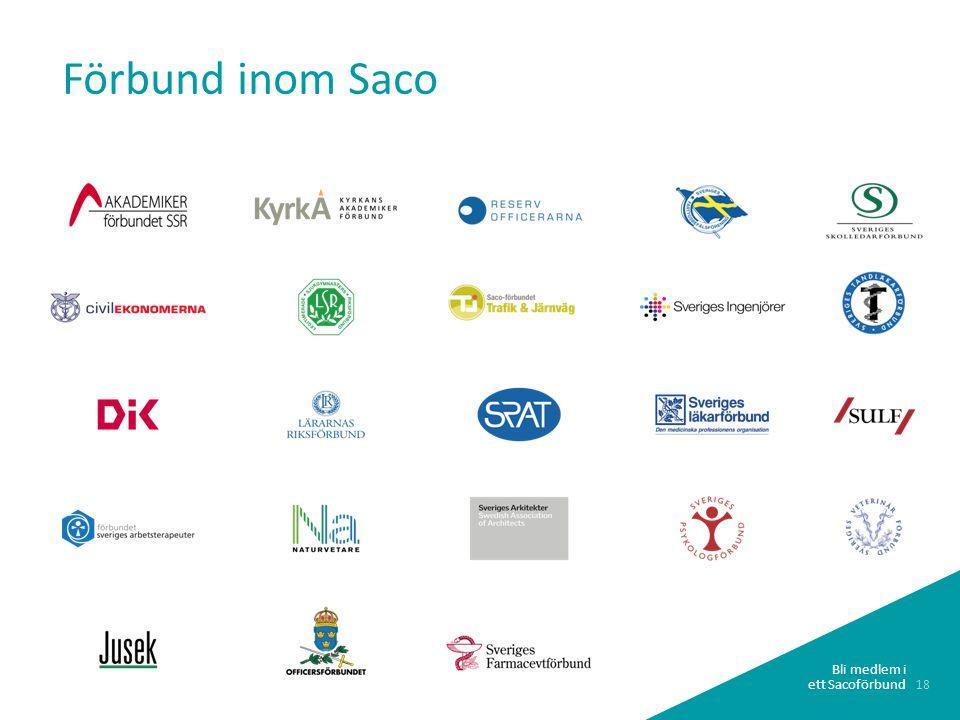 Förbund inom Saco