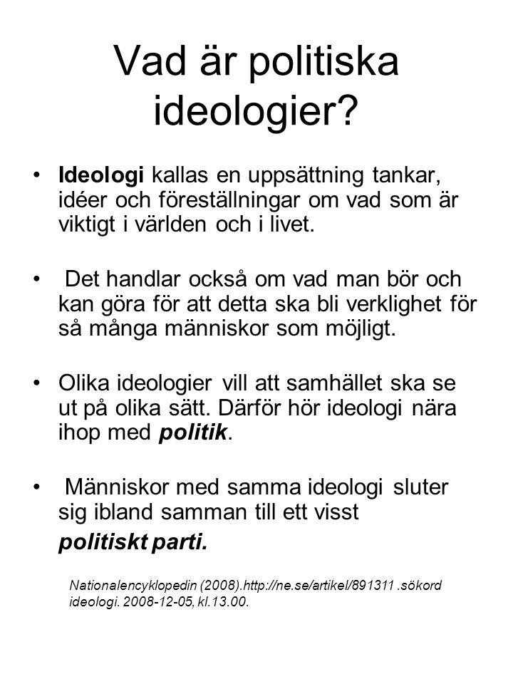 Vad är politiska ideologier