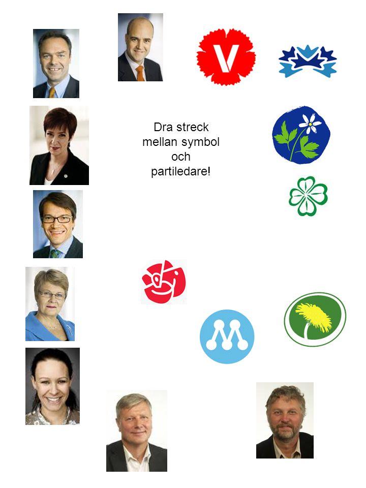 Dra streck mellan symbol och partiledare!