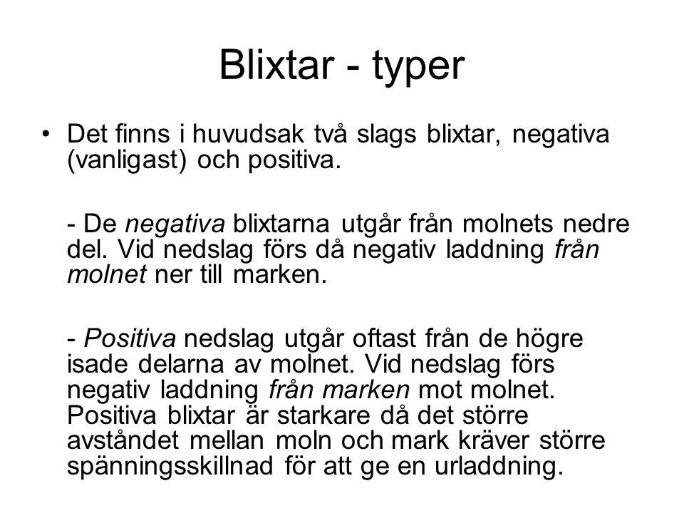 Blixtar - typer Det finns i huvudsak två slags blixtar, negativa (vanligast) och positiva.