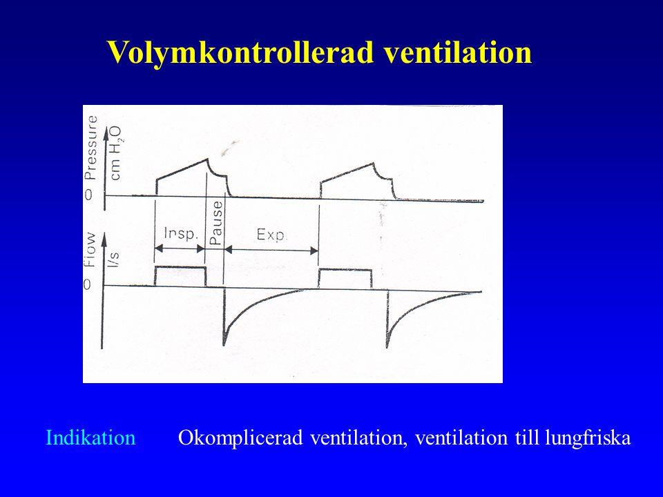 Volymkontrollerad ventilation