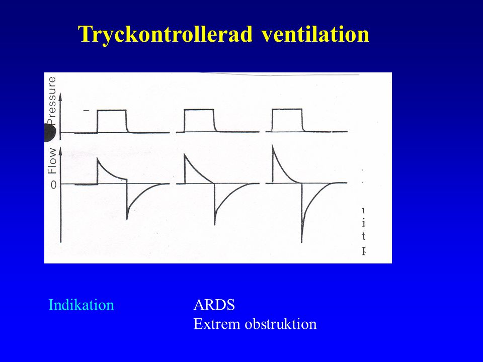 Tryckontrollerad ventilation