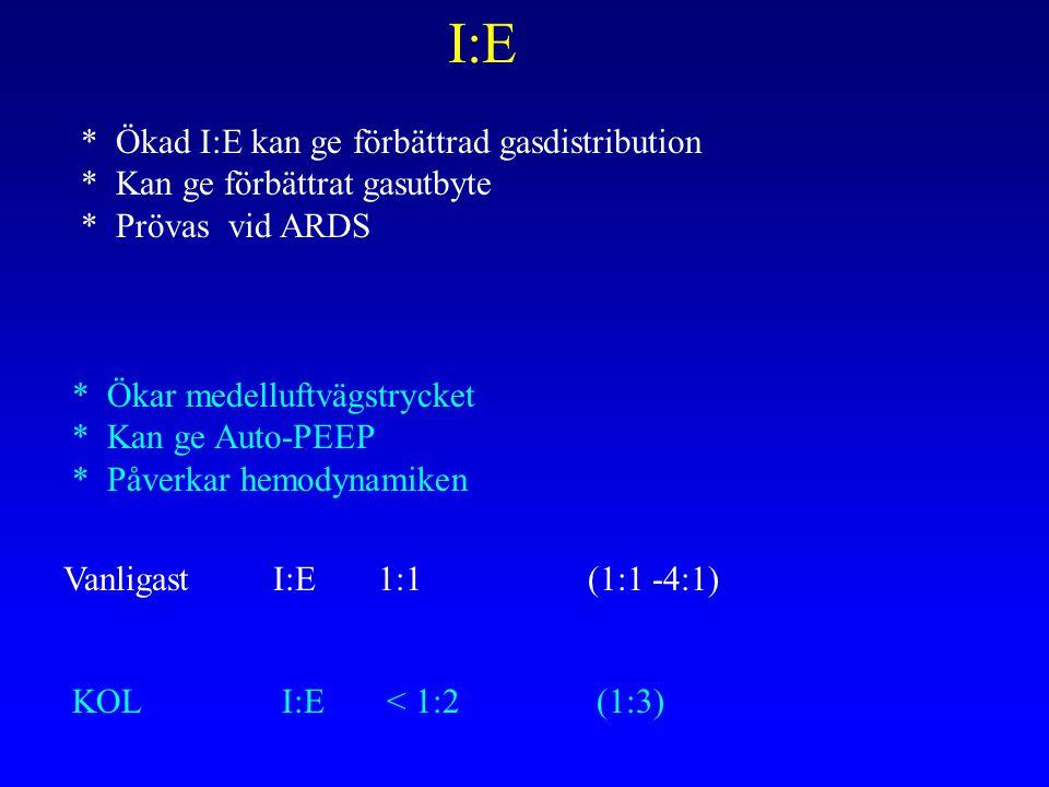 I:E * Ökad I:E kan ge förbättrad gasdistribution