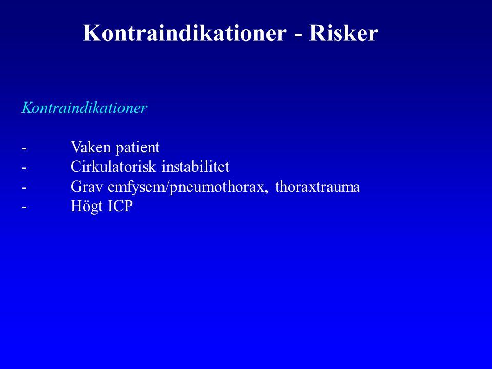 Kontraindikationer - Risker