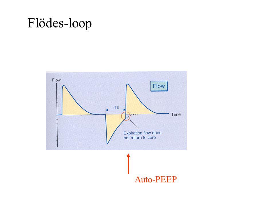 Flödes-loop Auto-PEEP !!