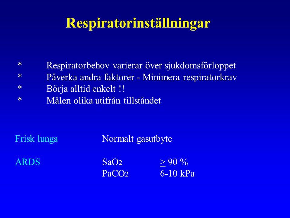 Respiratorinställningar