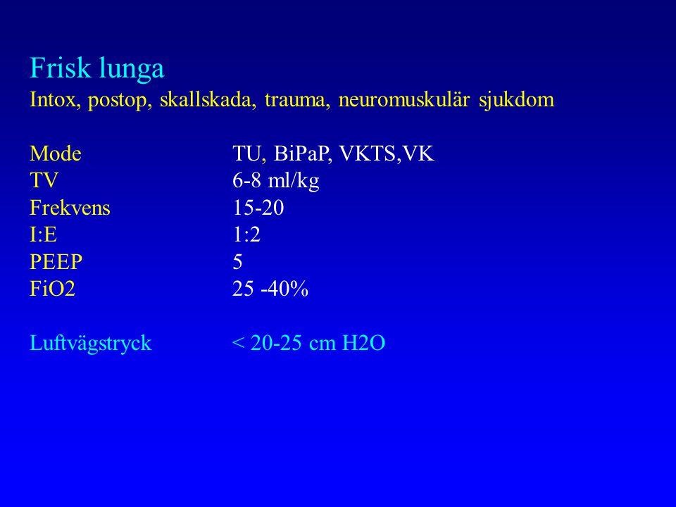 Frisk lunga Intox, postop, skallskada, trauma, neuromuskulär sjukdom