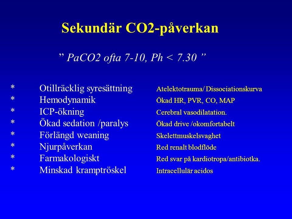 Sekundär CO2-påverkan PaCO2 ofta 7-10, Ph < 7.30