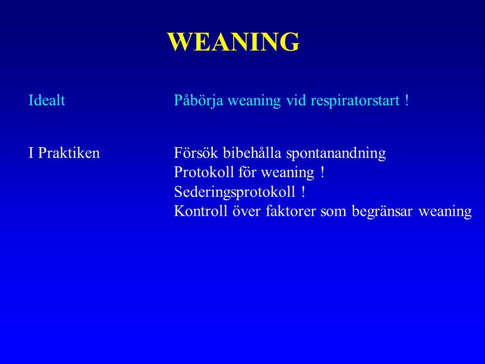 WEANING Idealt Påbörja weaning vid respiratorstart !