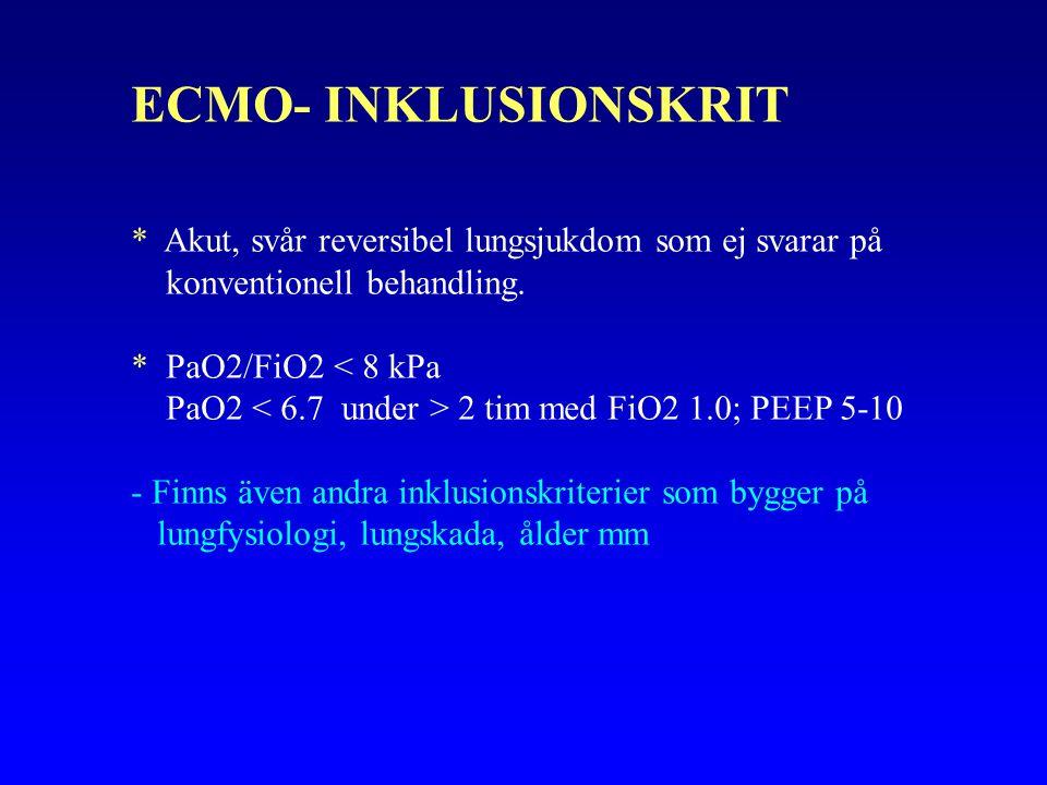 ECMO- INKLUSIONSKRIT * Akut, svår reversibel lungsjukdom som ej svarar på. konventionell behandling.