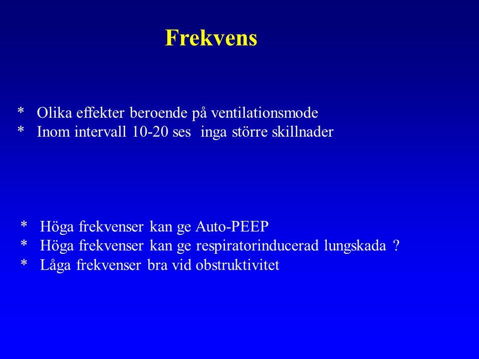 Frekvens * Olika effekter beroende på ventilationsmode