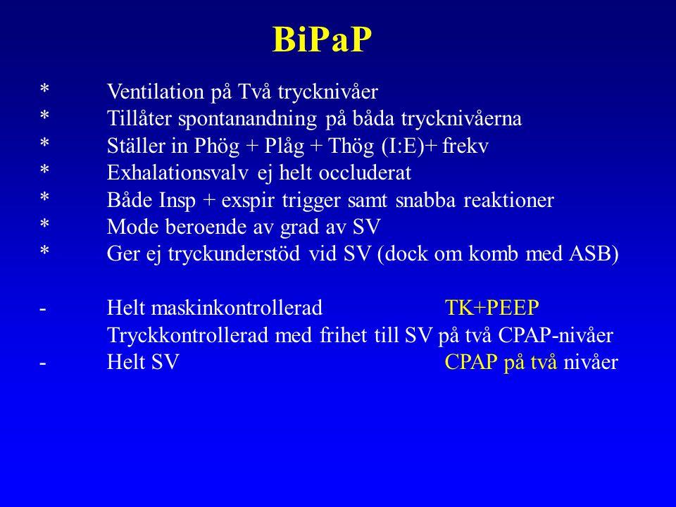 BiPaP * Ventilation på Två trycknivåer