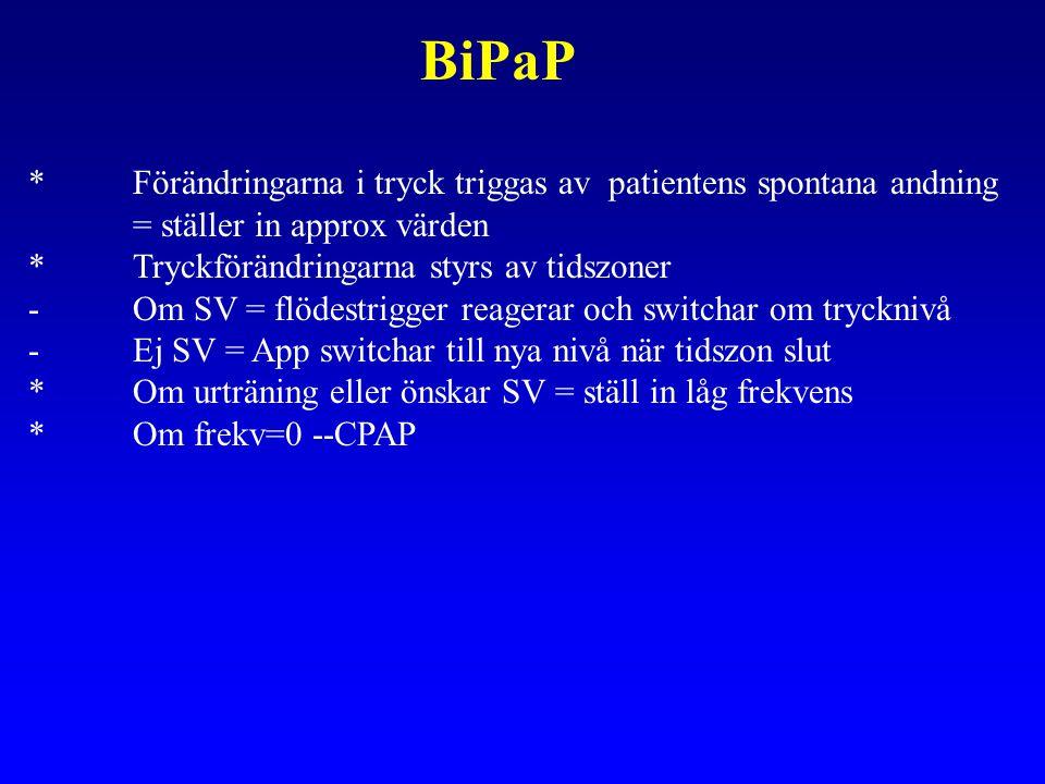 BiPaP * Förändringarna i tryck triggas av patientens spontana andning