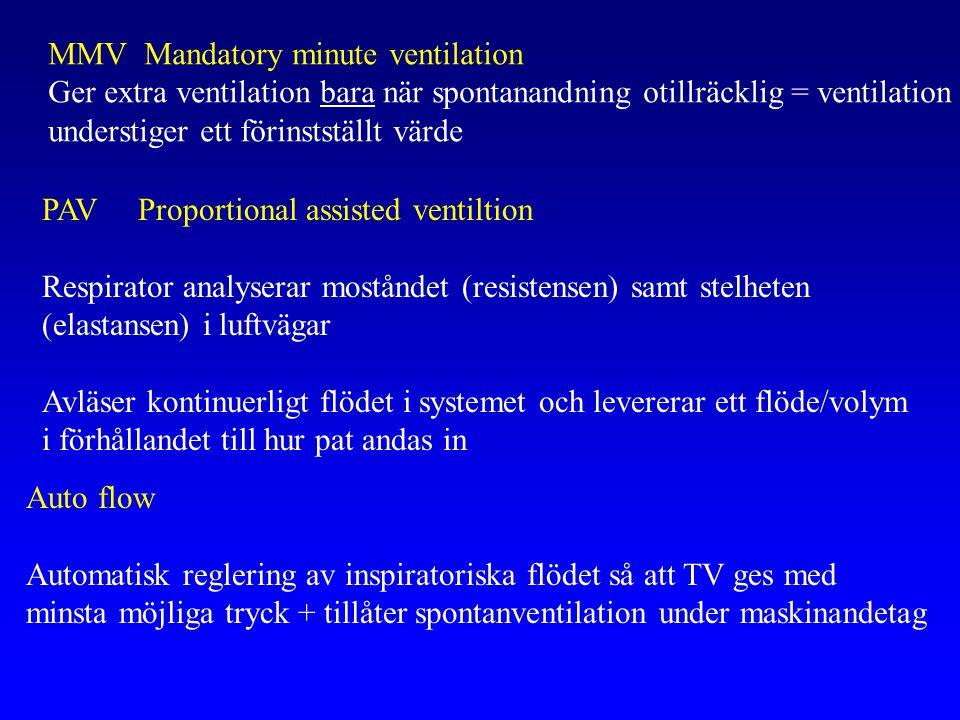 MMV Mandatory minute ventilation