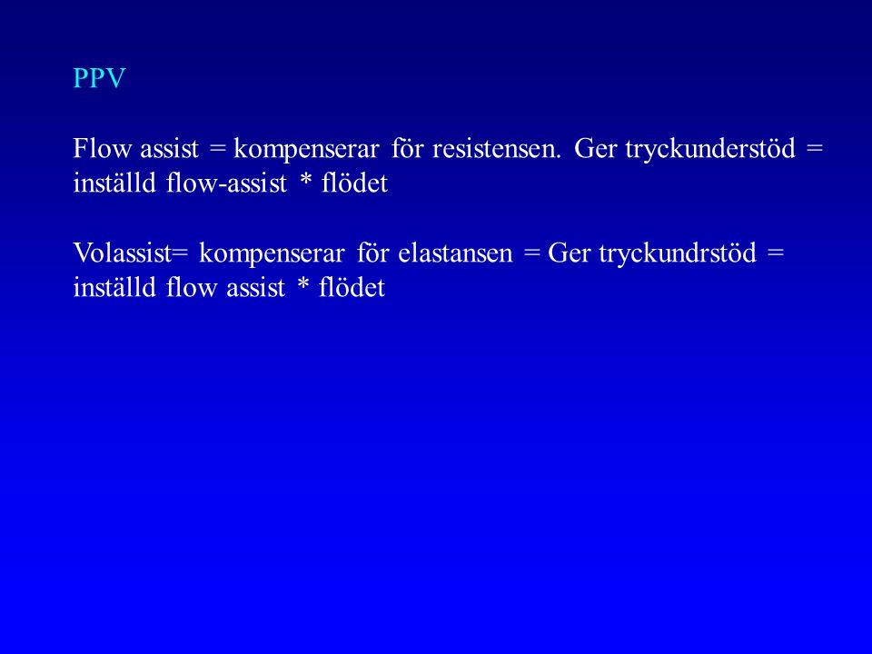 PPV Flow assist = kompenserar för resistensen. Ger tryckunderstöd = inställd flow-assist * flödet.