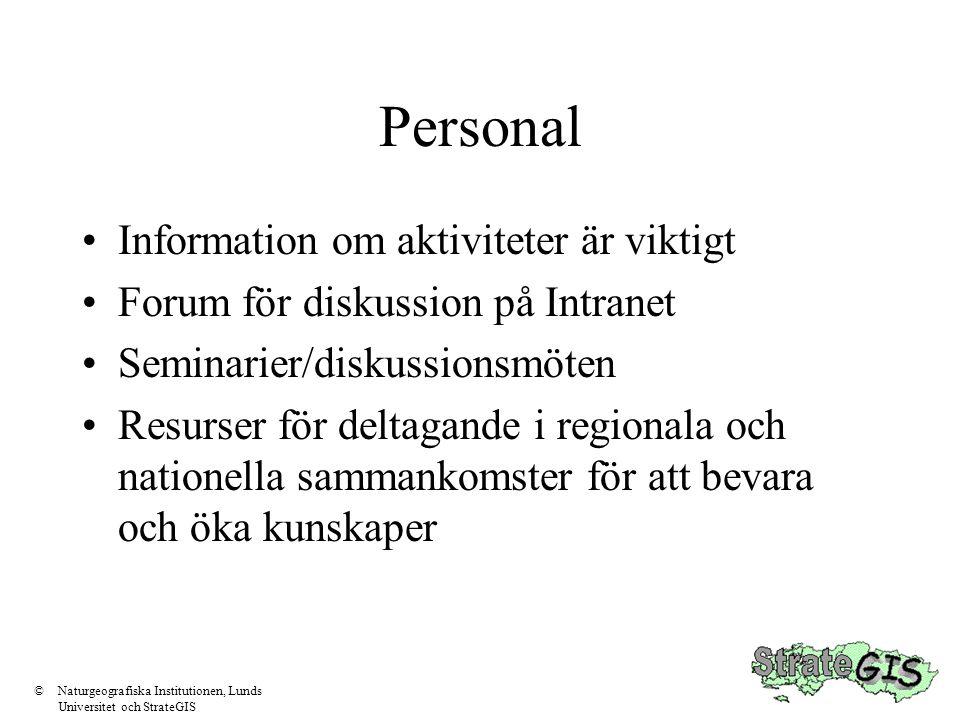 Personal Information om aktiviteter är viktigt