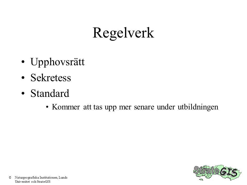 Regelverk Upphovsrätt Sekretess Standard