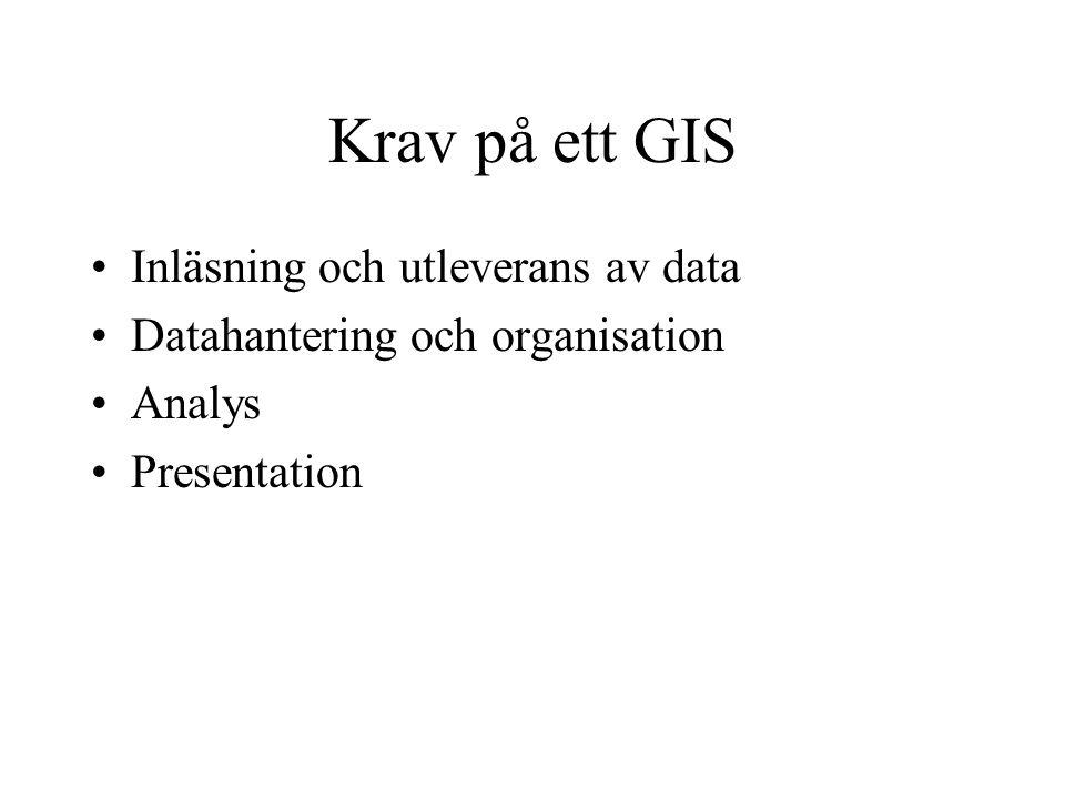 Krav på ett GIS Inläsning och utleverans av data