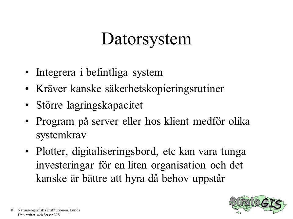 Datorsystem Integrera i befintliga system