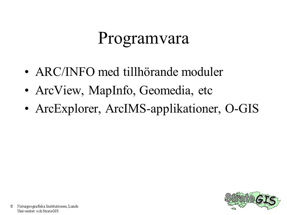 Programvara ARC/INFO med tillhörande moduler