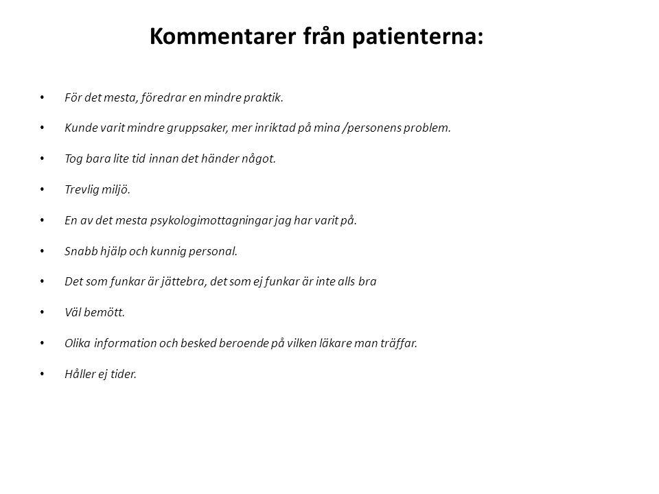 Kommentarer från patienterna:
