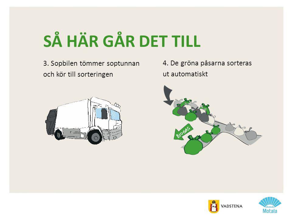 SÅ HÄR GÅR DET TILL 3. Sopbilen tömmer soptunnan och kör till sorteringen. 4. De gröna påsarna sorteras ut automatiskt.