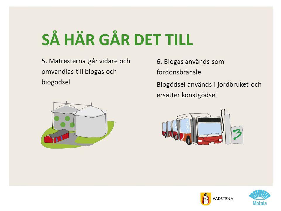 SÅ HÄR GÅR DET TILL 5. Matresterna går vidare och omvandlas till biogas och biogödsel. 6. Biogas används som fordonsbränsle.