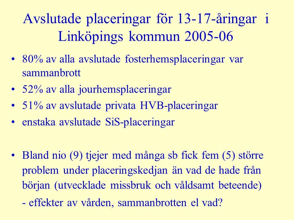 Avslutade placeringar för 13-17-åringar i Linköpings kommun 2005-06