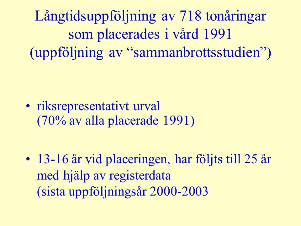 Långtidsuppföljning av 718 tonåringar som placerades i vård 1991 (uppföljning av sammanbrottsstudien )