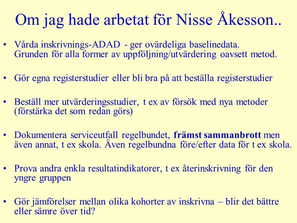 Om jag hade arbetat för Nisse Åkesson..
