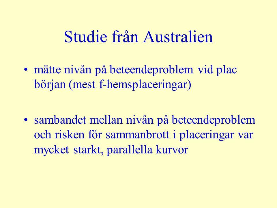 Studie från Australien