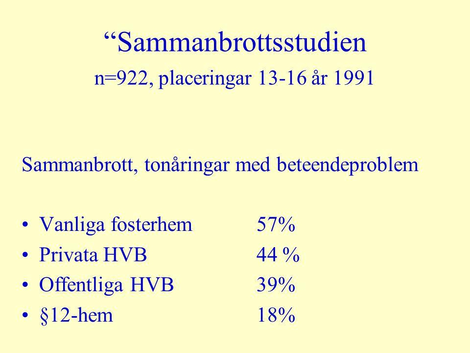 Sammanbrottsstudien n=922, placeringar 13-16 år 1991