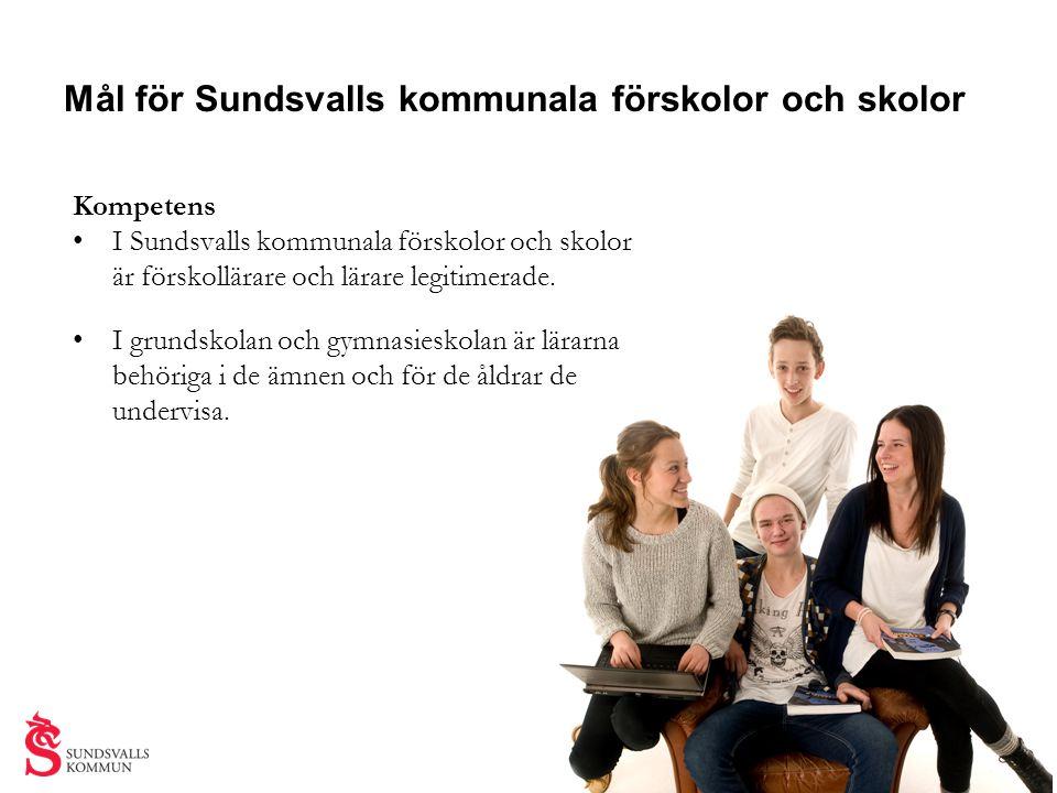 Mål för Sundsvalls kommunala förskolor och skolor