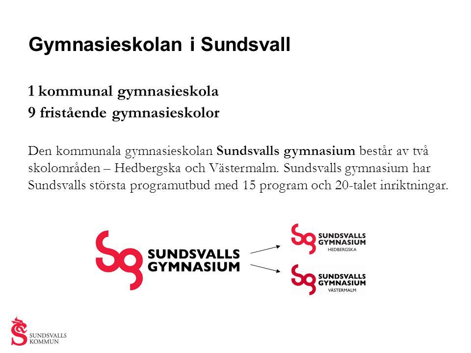 Gymnasieskolan i Sundsvall