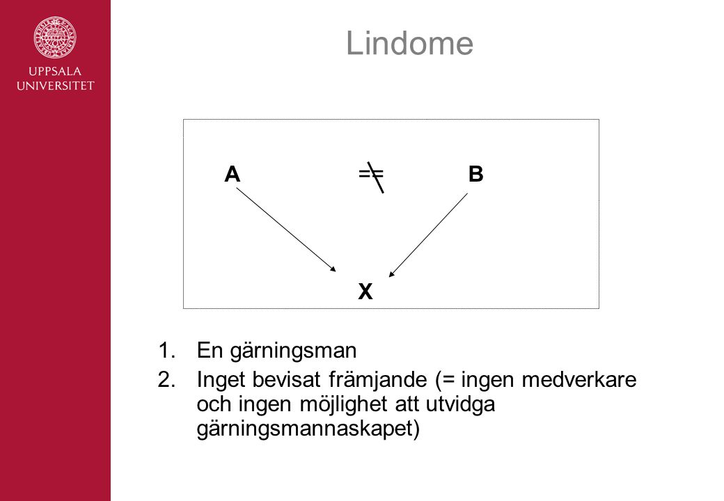 Lindome A == B X En gärningsman