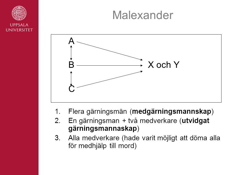 Malexander A B X och Y C Flera gärningsmän (medgärningsmannskap)