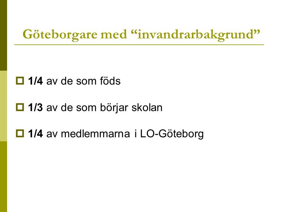 Göteborgare med invandrarbakgrund