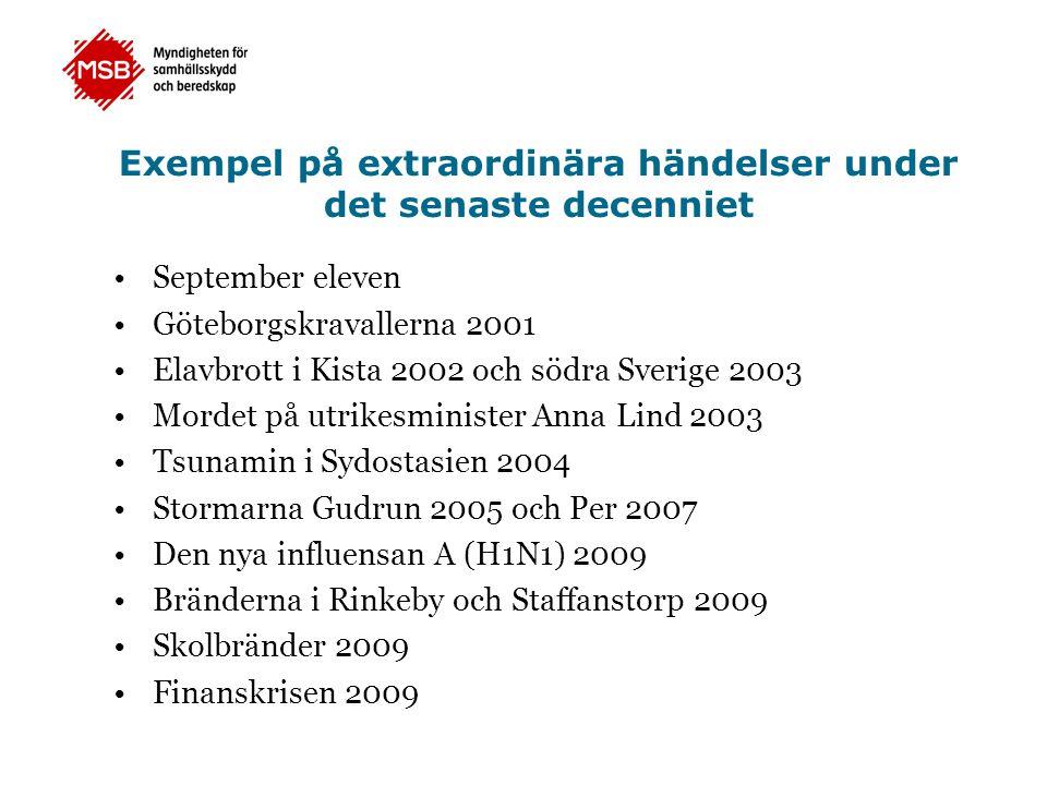 Exempel på extraordinära händelser under det senaste decenniet