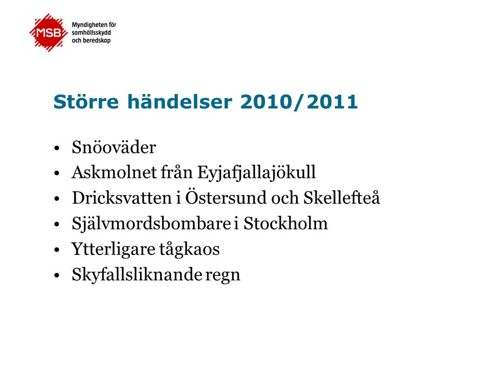 Större händelser 2010/2011 Snöoväder Askmolnet från Eyjafjallajökull