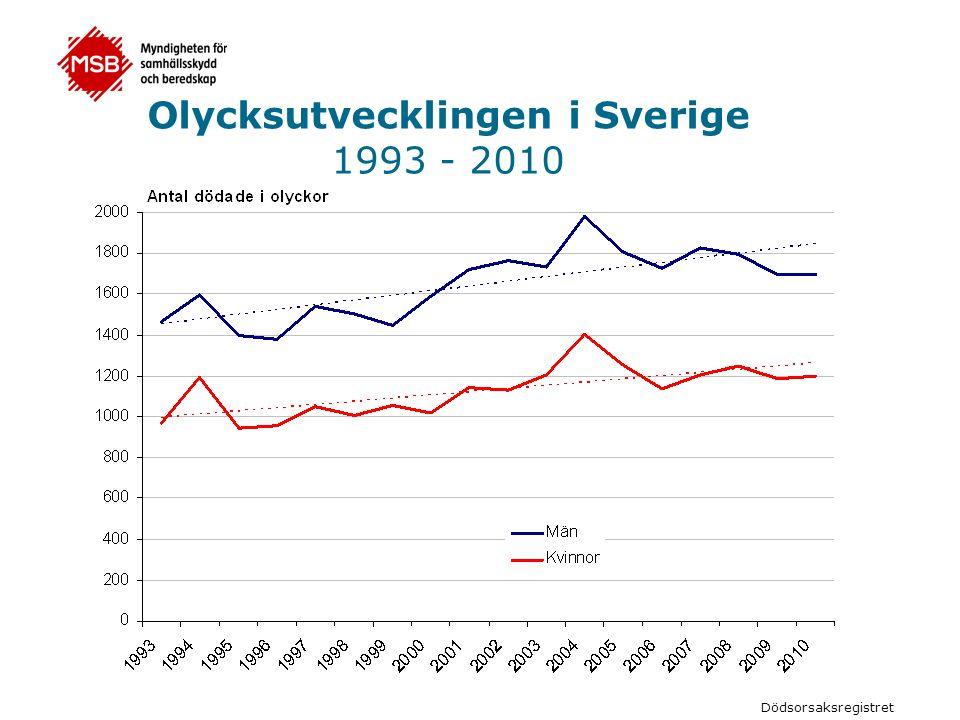 Olycksutvecklingen i Sverige 1993 - 2010
