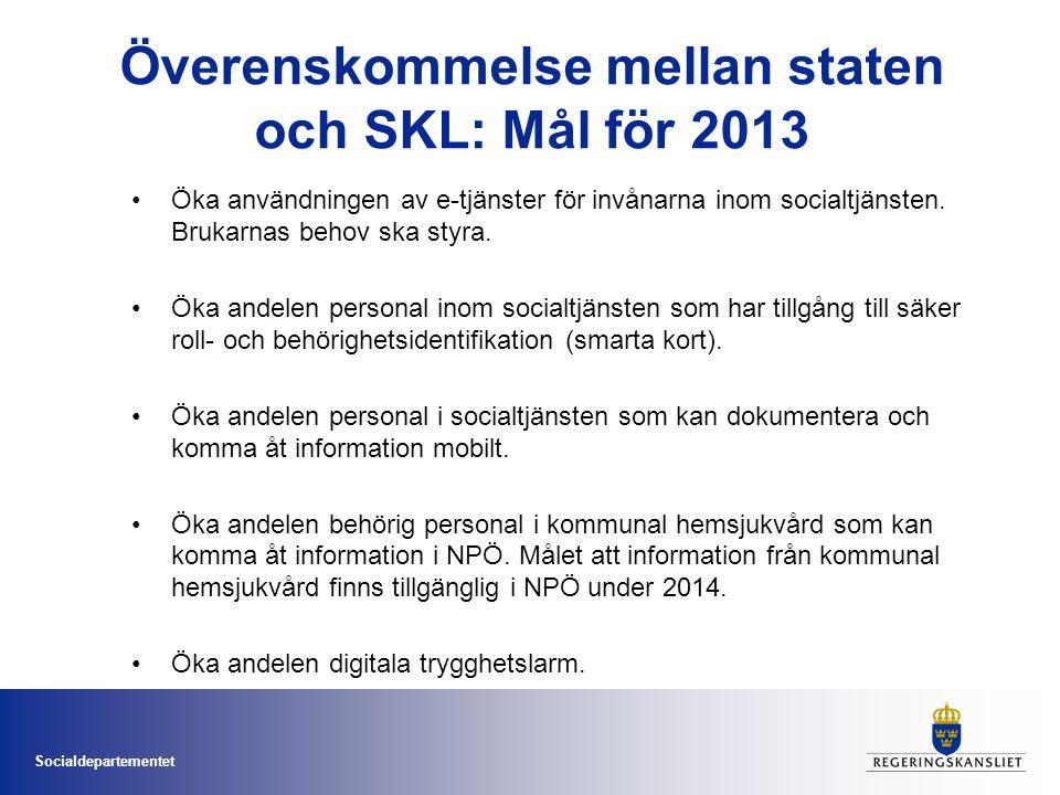 Överenskommelse mellan staten och SKL: Mål för 2013