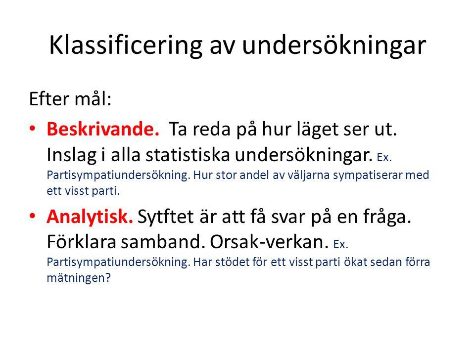 Klassificering av undersökningar