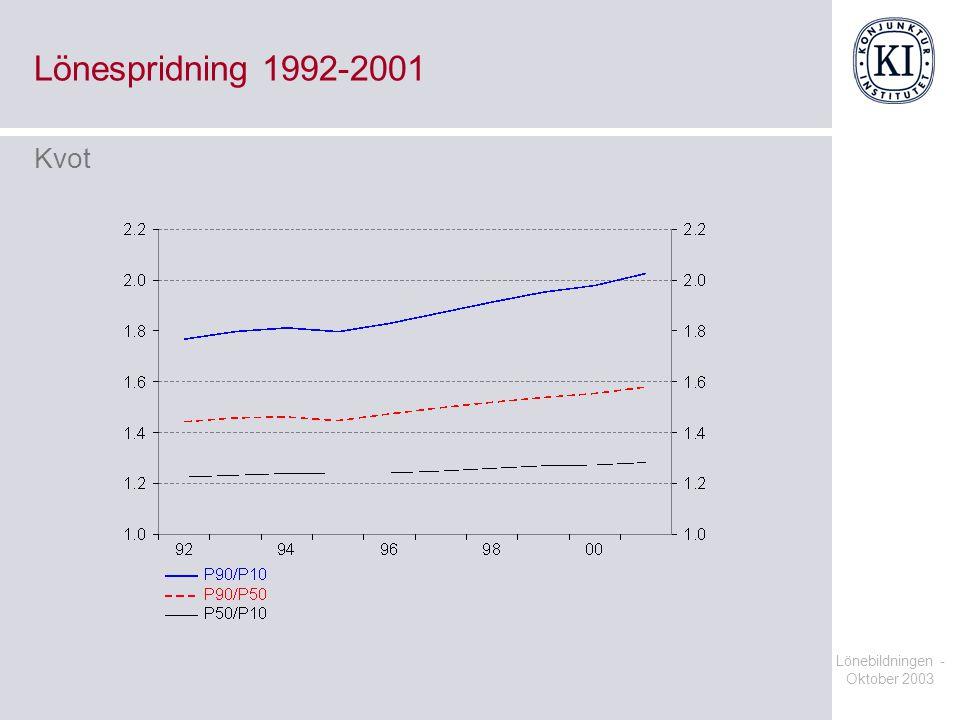 Lönespridning 1992-2001 Kvot Lönebildningen - Oktober 2003